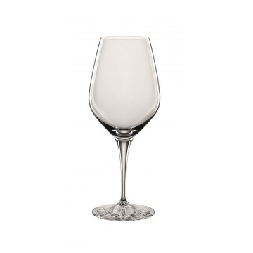 Perfect Wine Glass